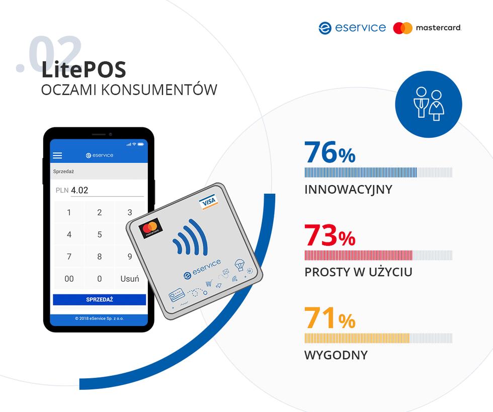 csm_Infografika_LitePOS_02_a0f8ea3616-1