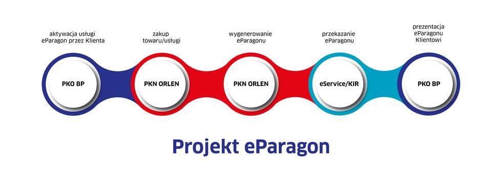 csm_eservice_eparagon_fbd2c5cdf8-1